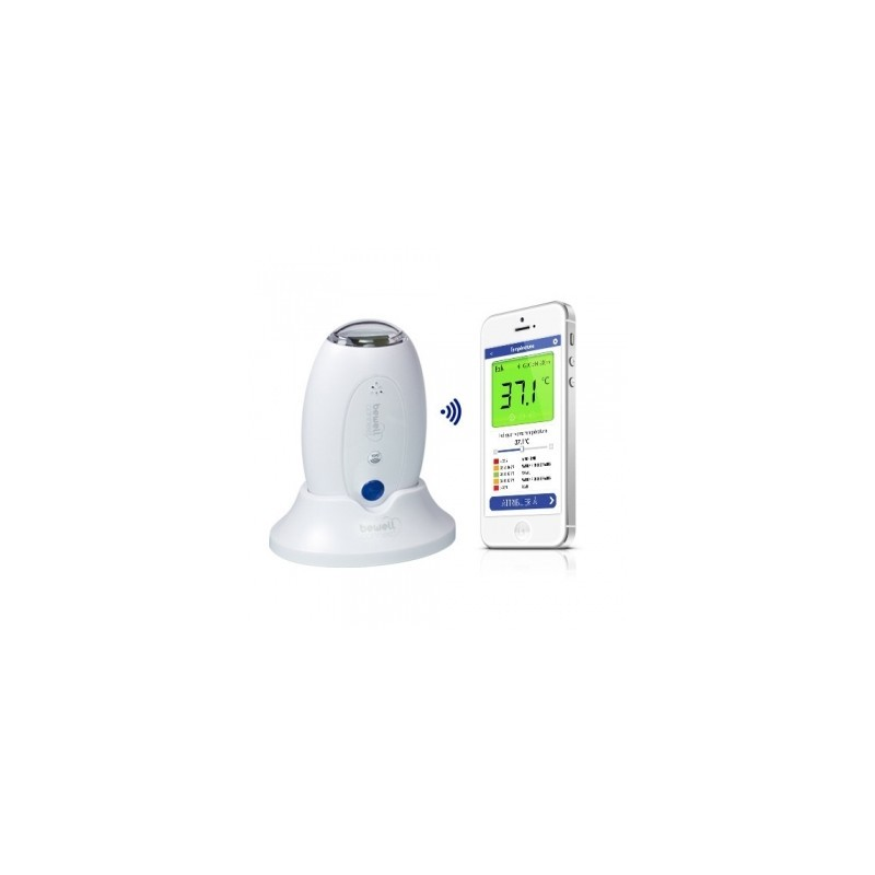 Bewell Connect - MyThermo wit