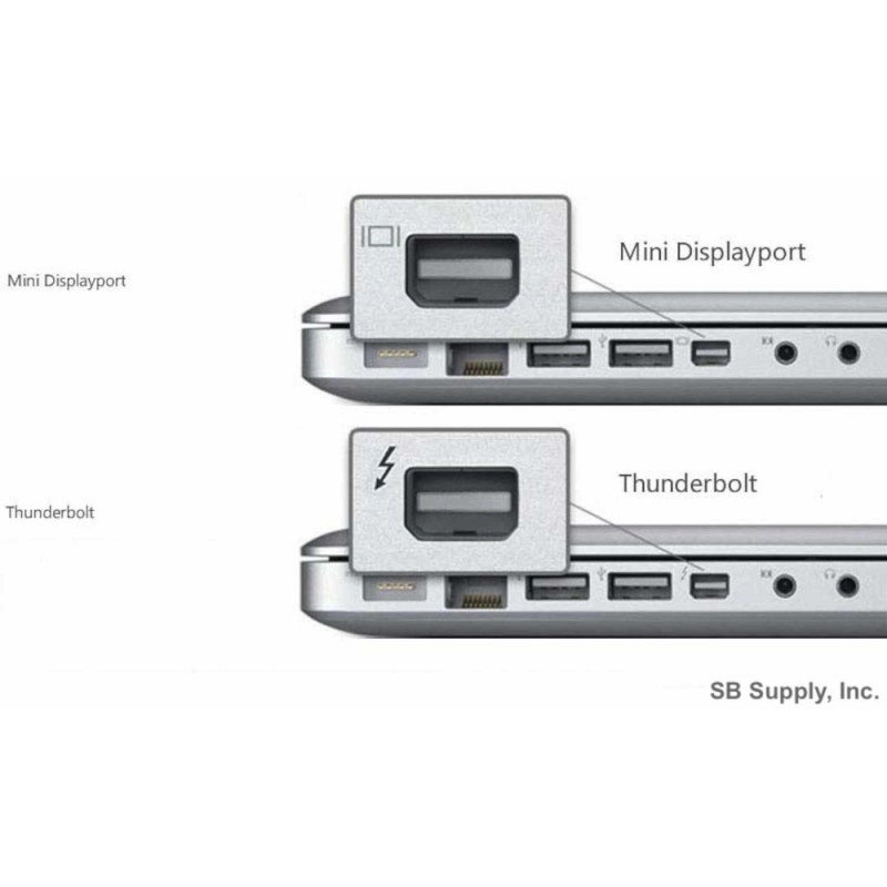 Mini DisplayPort / Thunderbolt