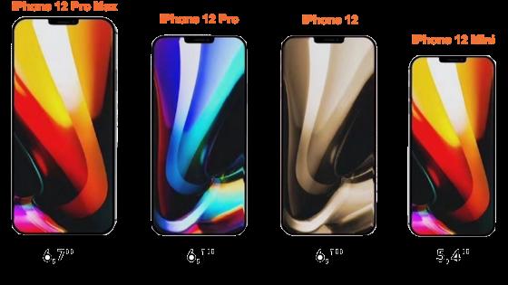 iPhone 12 modellen afmetingen